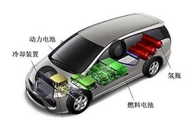 动力电池激光焊接